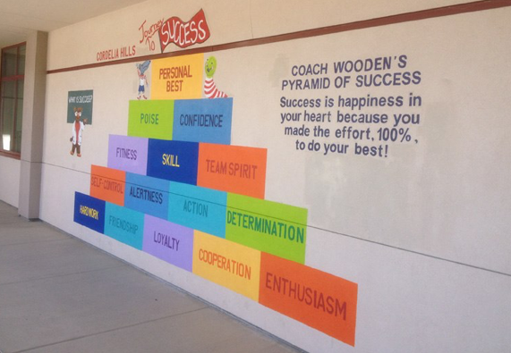 picture about John Wooden Pyramid of Success Printable identified as university software
