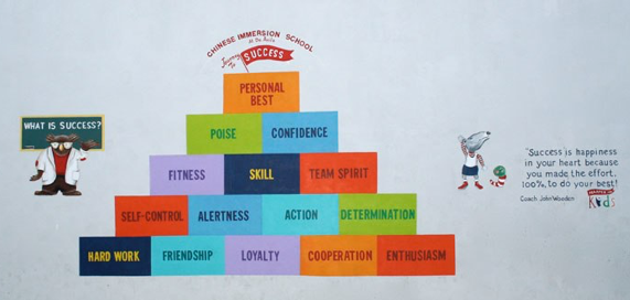 image about John Wooden Pyramid of Success Printable named college application